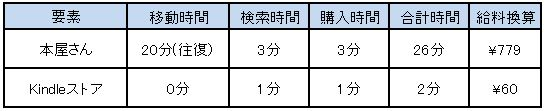 f:id:Minimalist_yuha:20190308075336j:plain