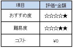 f:id:Minimalist_yuha:20190310115825j:plain