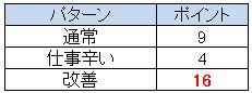 f:id:Minimalist_yuha:20190310130018j:plain