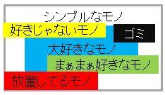 f:id:Minimalist_yuha:20190311072821j:plain
