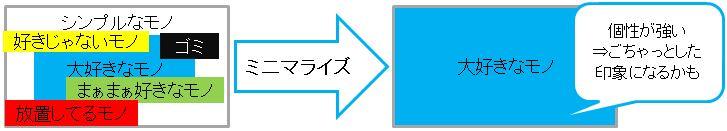 f:id:Minimalist_yuha:20190311074318j:plain