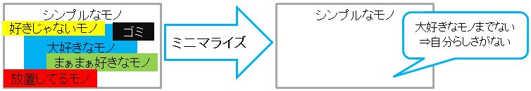 f:id:Minimalist_yuha:20190311075554j:plain