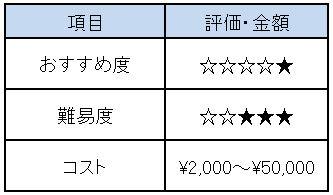 f:id:Minimalist_yuha:20190324205320j:plain