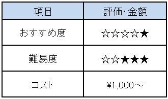 f:id:Minimalist_yuha:20190325215805j:plain