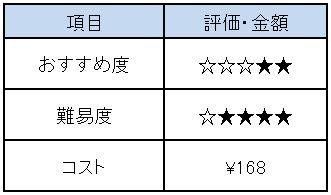 f:id:Minimalist_yuha:20190326085744j:plain