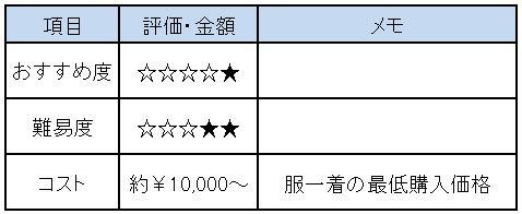 f:id:Minimalist_yuha:20190401215125j:plain