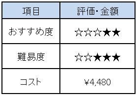 f:id:Minimalist_yuha:20190410214928j:plain