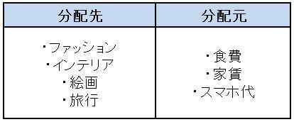 f:id:Minimalist_yuha:20190411100624j:plain