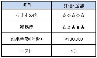 f:id:Minimalist_yuha:20190412215818j:plain