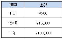 f:id:Minimalist_yuha:20190412220151j:plain