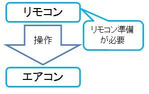 f:id:Minimalist_yuha:20190415094235j:plain
