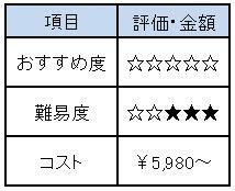 f:id:Minimalist_yuha:20190415101534j:plain