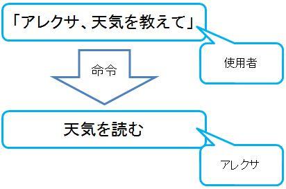 f:id:Minimalist_yuha:20190417224134j:plain