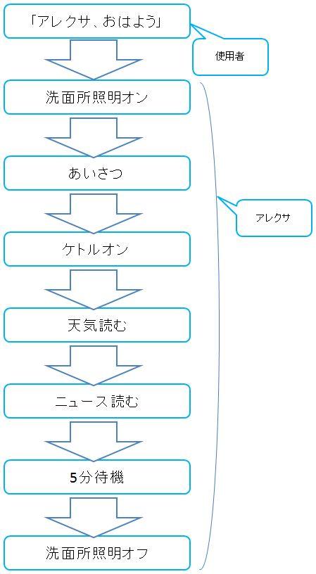 f:id:Minimalist_yuha:20190417224339j:plain