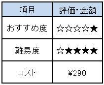 f:id:Minimalist_yuha:20190418080046j:plain