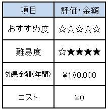 f:id:Minimalist_yuha:20190424231256j:plain