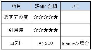 f:id:Minimalist_yuha:20190426223137j:plain