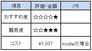 f:id:Minimalist_yuha:20190427223701j:plain