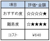 f:id:Minimalist_yuha:20190501222540j:plain