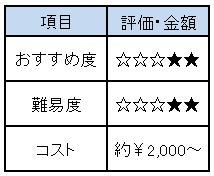 f:id:Minimalist_yuha:20190502211833j:plain