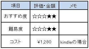 f:id:Minimalist_yuha:20190506161753j:plain