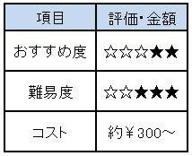 f:id:Minimalist_yuha:20190507123724j:plain