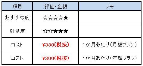 f:id:Minimalist_yuha:20190514103457j:plain