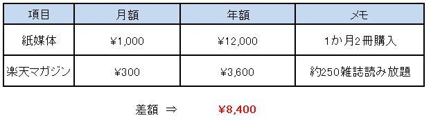 f:id:Minimalist_yuha:20190514110154j:plain