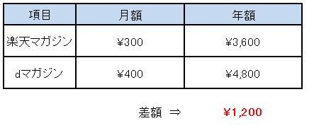 f:id:Minimalist_yuha:20190514224435j:plain