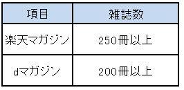 f:id:Minimalist_yuha:20190514224658j:plain