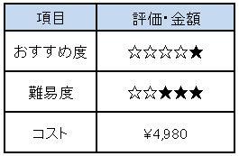 f:id:Minimalist_yuha:20190516204825j:plain