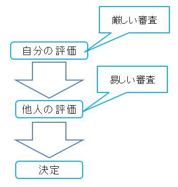 f:id:Minimalist_yuha:20190604193708j:plain