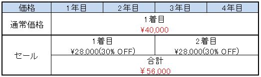 f:id:Minimalist_yuha:20190706225618j:plain