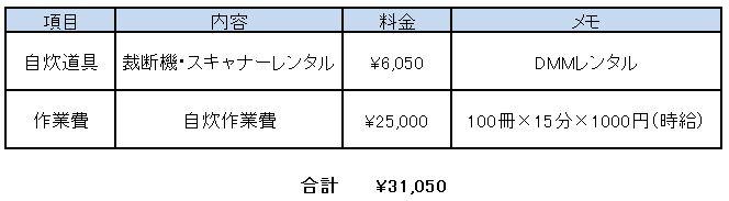 f:id:Minimalist_yuha:20190805093228j:plain
