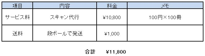 f:id:Minimalist_yuha:20190805094433j:plain