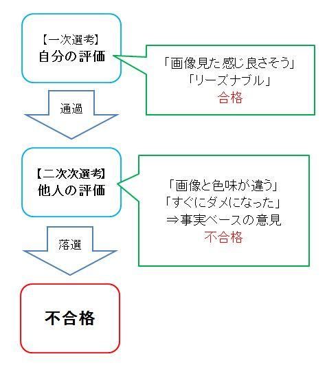 f:id:Minimalist_yuha:20190823153413j:plain