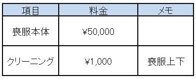 f:id:Minimalist_yuha:20190826165554j:plain