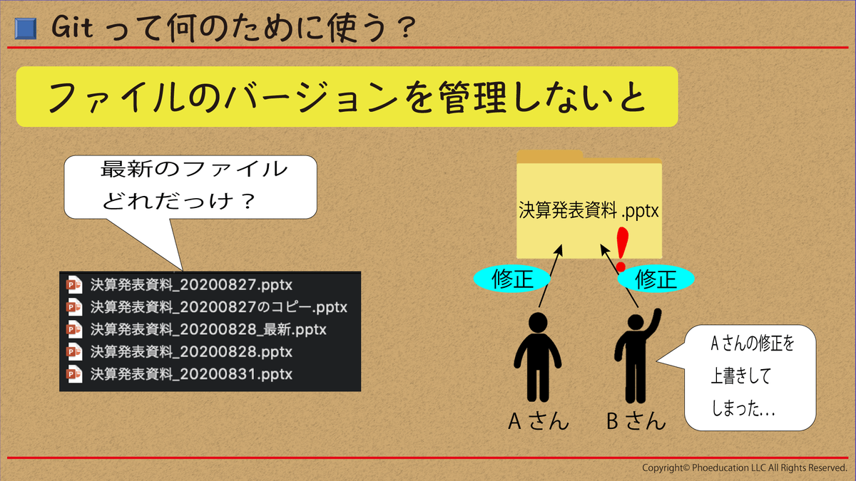 Git基礎01_001
