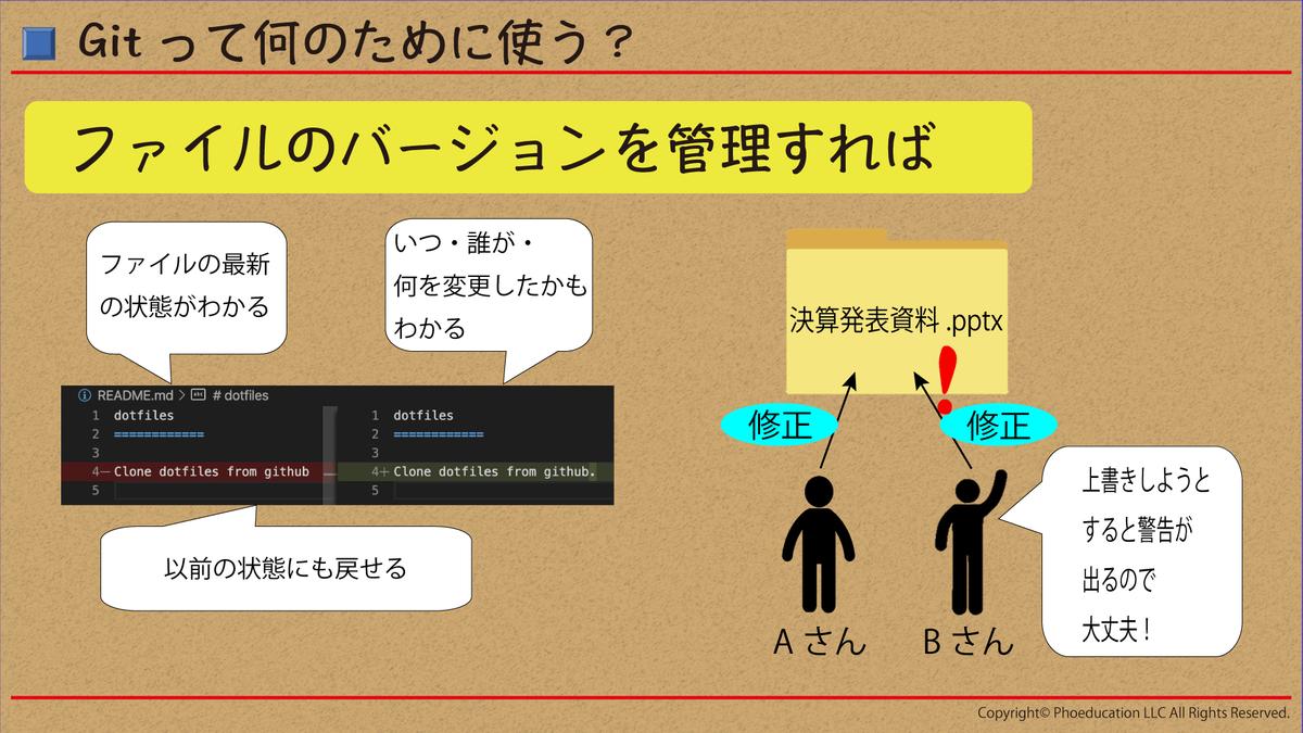 Git基礎01_002