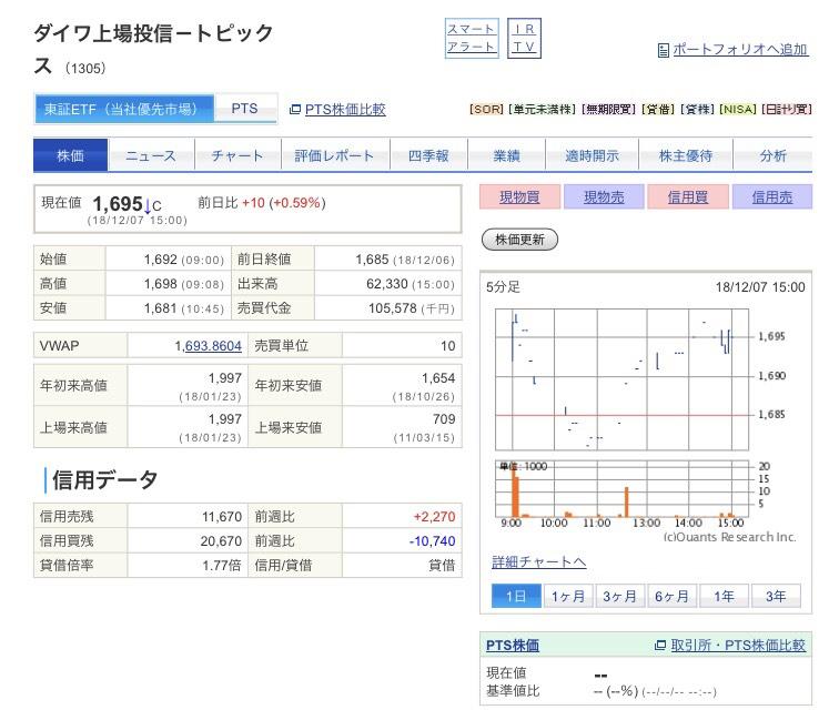 f:id:MisaTamaki:20181212230100p:plain