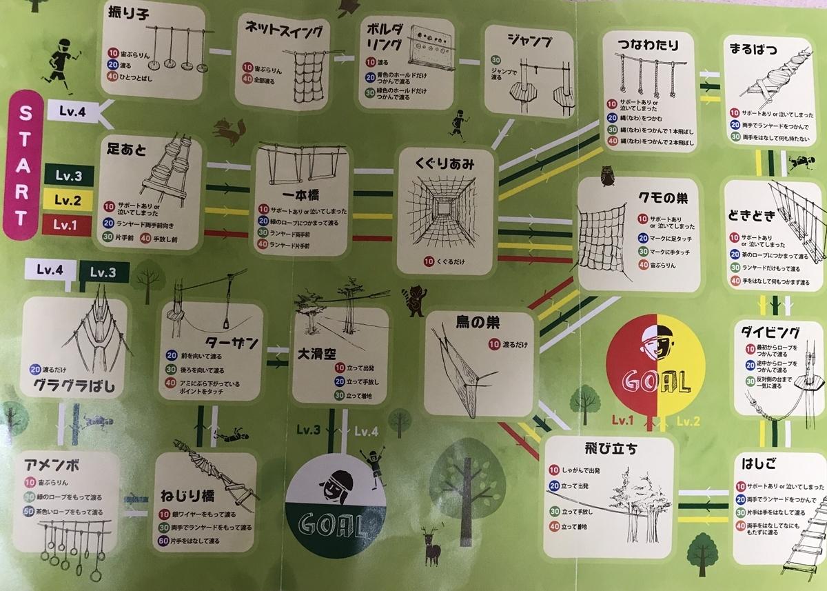 f:id:MisaTamaki:20190810123753j:plain