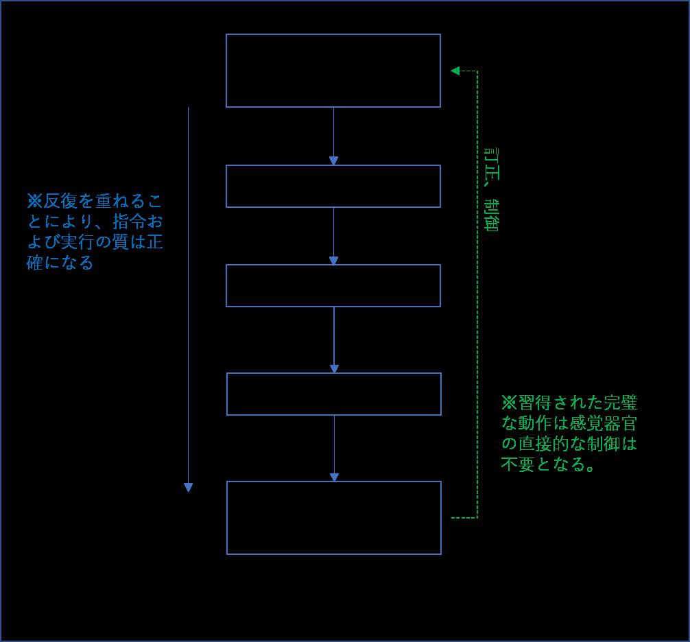 f:id:Mitsu-RS:20210223063925p:plain