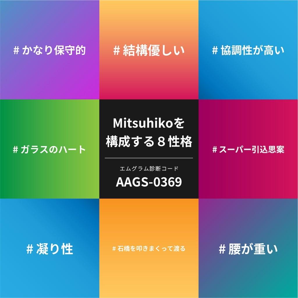 f:id:Mitsuhiko:20170517214214j:image