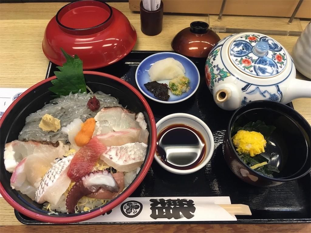 f:id:Mitsuhiko:20170524203840j:image
