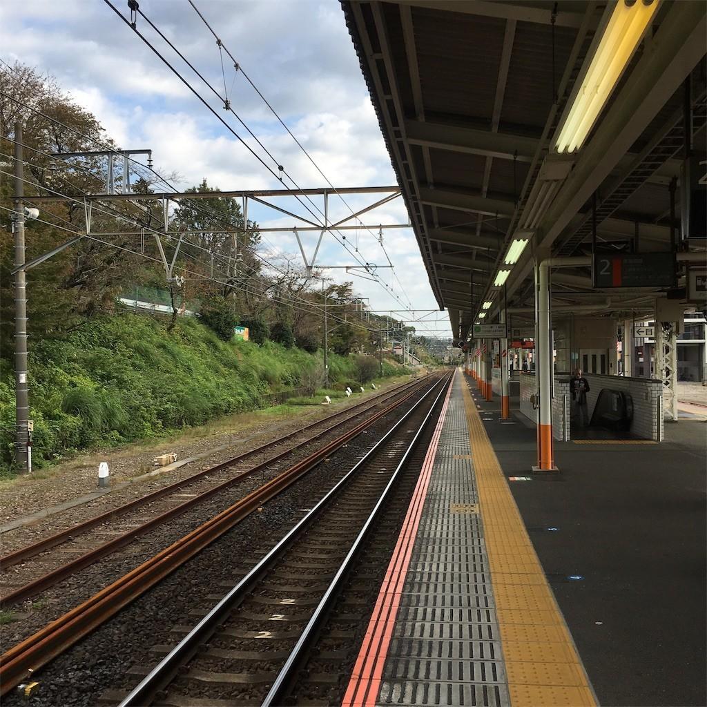 f:id:Mitsuhiko:20181202174013j:image