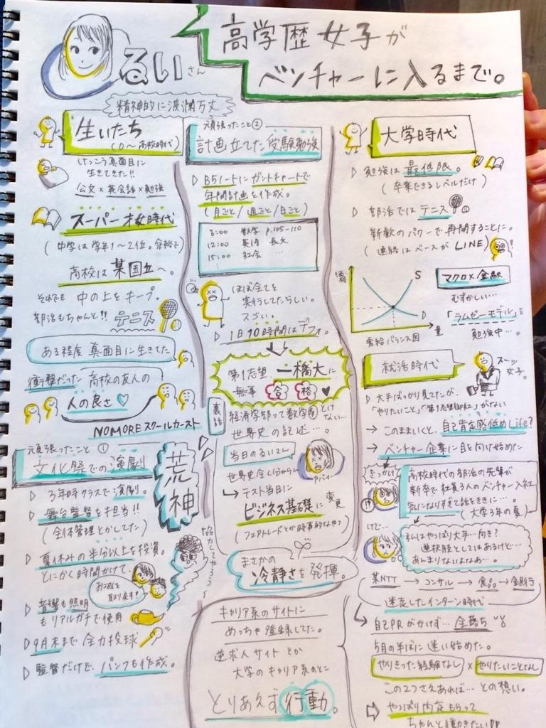 f:id:Miyaaaaako:20171126162156j:plain