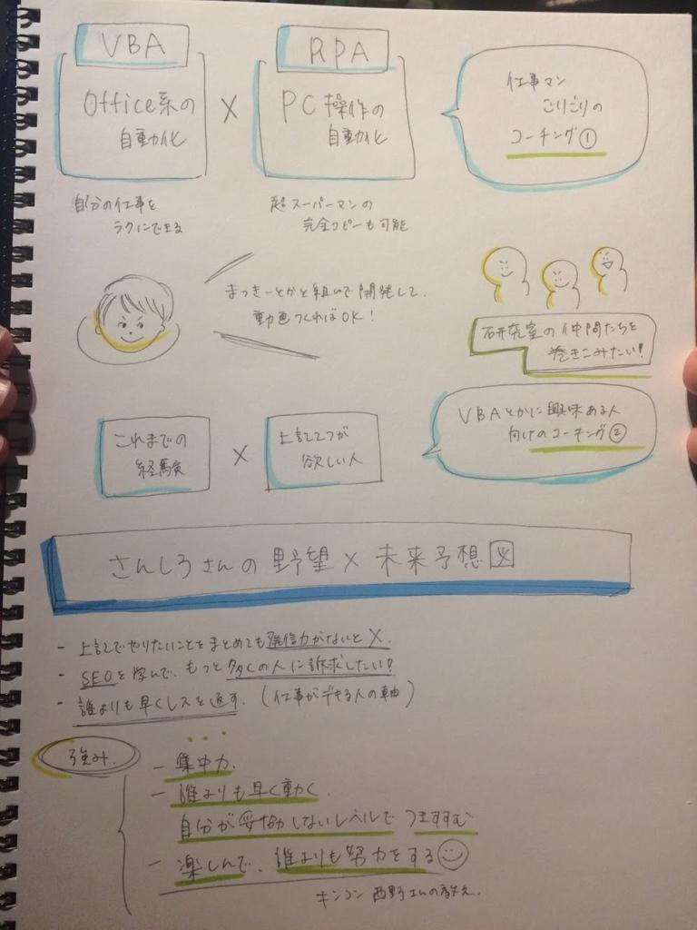 f:id:Miyaaaaako:20171206201602j:plain