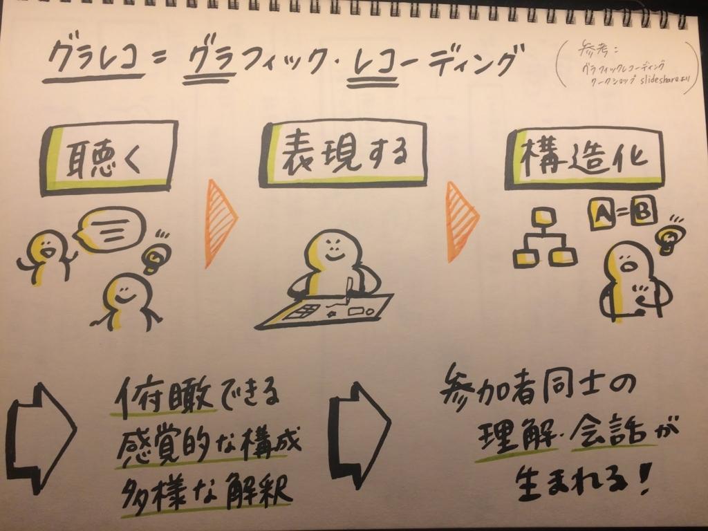 f:id:Miyaaaaako:20171219184233j:plain