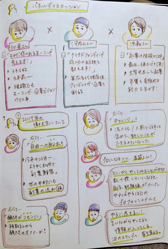 f:id:Miyaaaaako:20171223105100j:plain