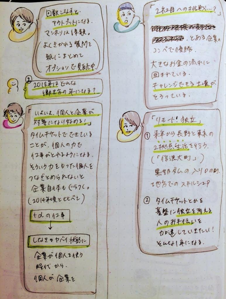 f:id:Miyaaaaako:20171223105104j:plain